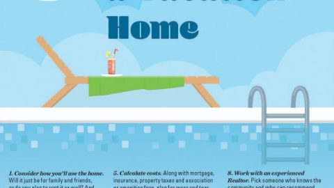 9 Tips For Buy A Vacation Home