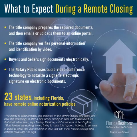 Remote Closings for Buyers & Sellers
